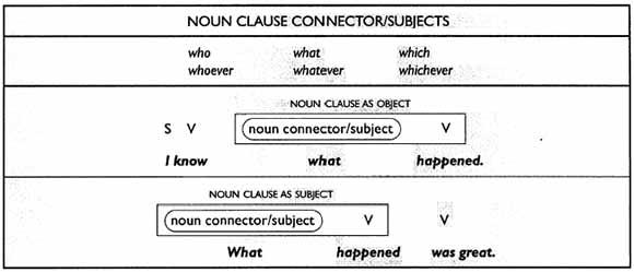 Cara Menjawab Soal TOEFL Structure (10) - Cara Mudah ...